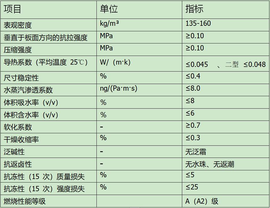 GSG硅塑板性能指标