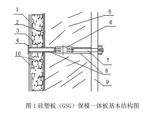 GSG硅塑一体板