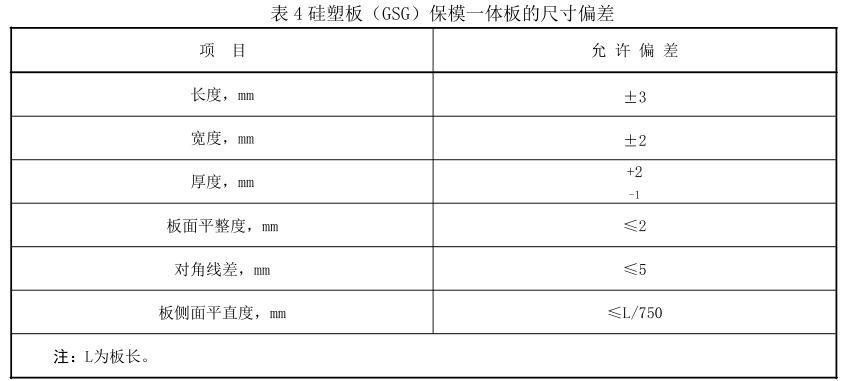 GSG硅塑板模一体板的尺寸偏差