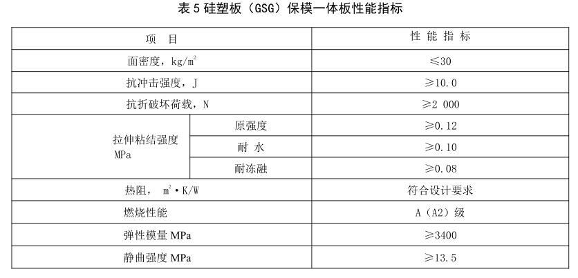 GSG硅塑板保模一体板性能指标