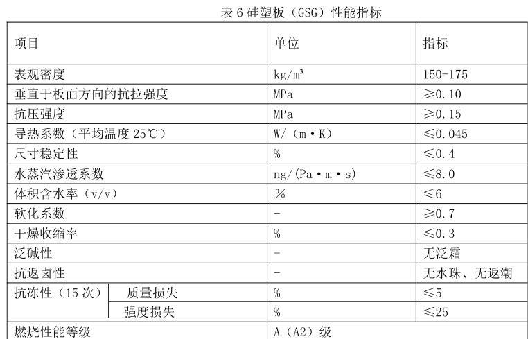 GSG硅塑板 性能指标