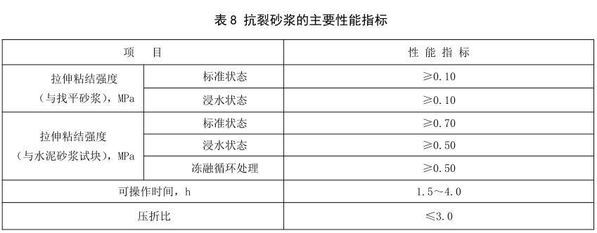 抗裂砂浆的主要性能指标